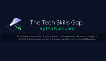 Understanding the Widening Tech Skills Gap - Infographic