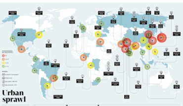 Will Our Cities Collapse? The Threat of Urban Population Explosion - Infographic