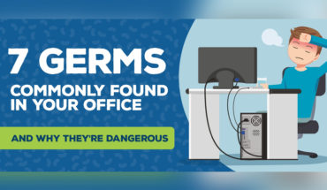 Your Office Could Be a Germ-Infested! How to Protect Yourself from 7 Dangerous Germs - Infographic