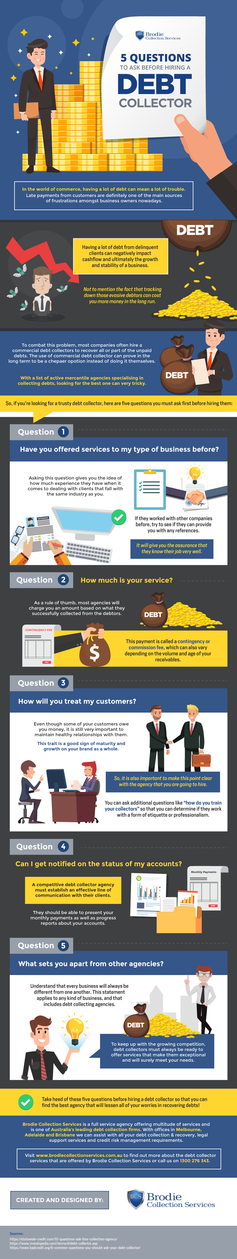 5 Questions to Ask Before Hiring a Debt Collector - Infographic
