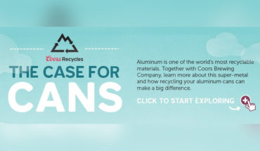 Aluminum: A Metal that Delivers on 21st Century Sustainability and Recyclability Goals - Infographic