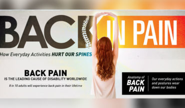 Anatomy Of Back Pain - Infographic