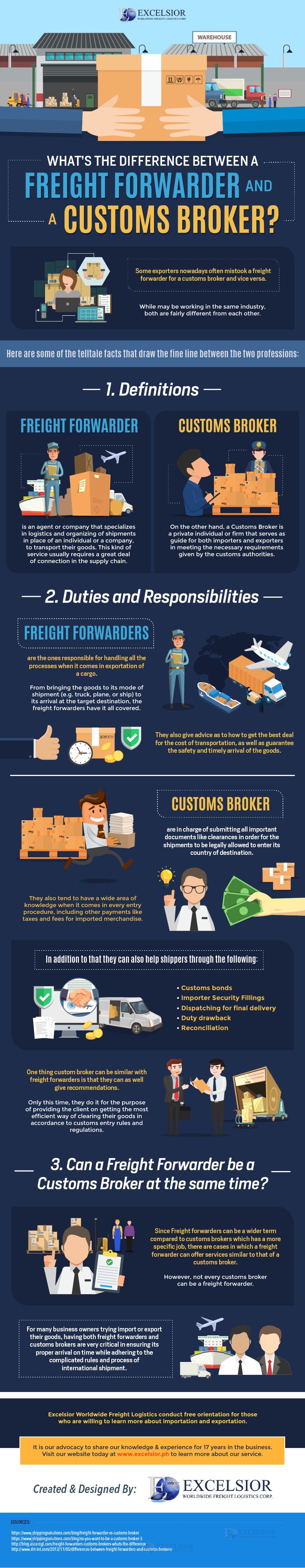 Difference Between a Freight Forwarder and a Customs Broker – Infographic