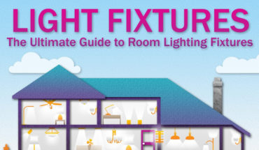 Everything You Want to Know About Room Light Fixtures: The Ultimate Guide - Infographic