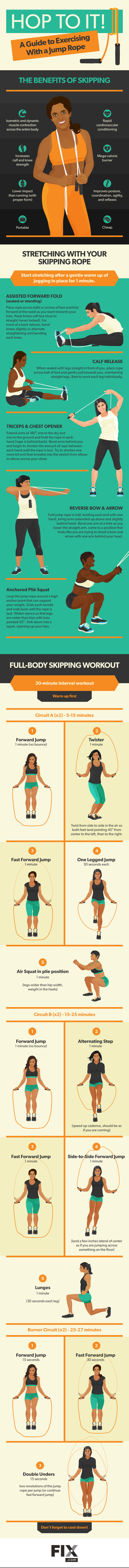 Hop, Skip, Jump Your Way to Fitness: Jump-Rope Exercises - Infographic
