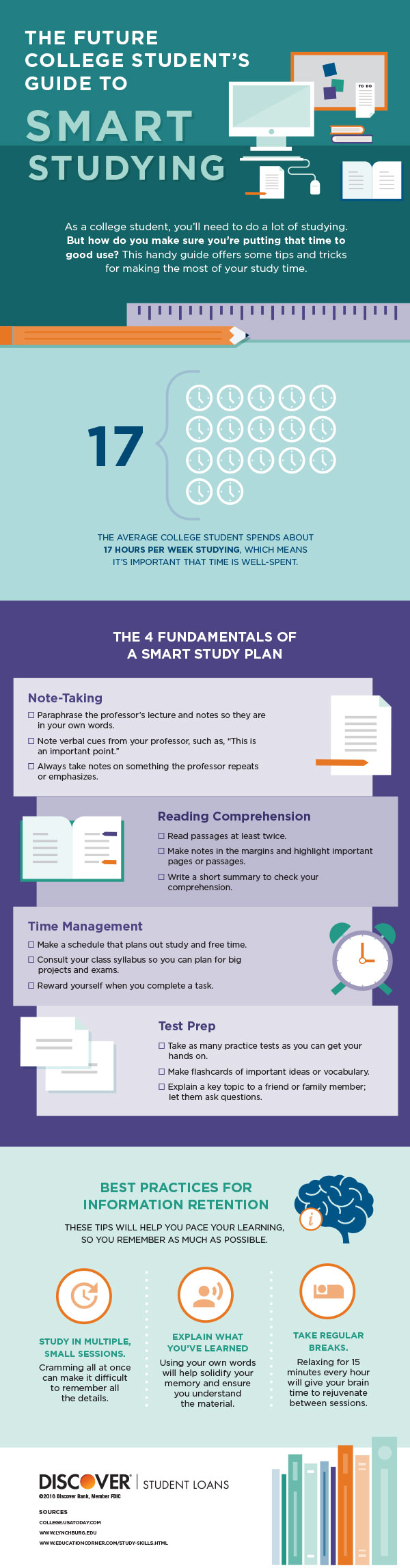 How to Study Smart in College - Infographic