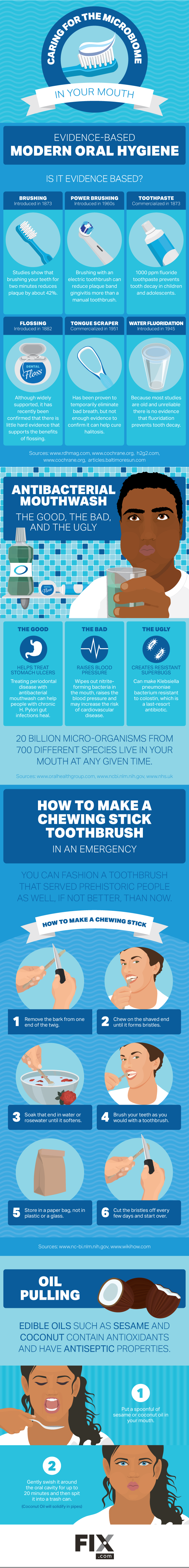 Let the Bugs Grow: How the Micro-Organisms in Your Mouth are Good for Health - Infographic