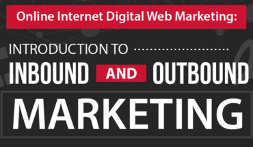 Online Internet Digital Web Marketing: Introduction to Inbound and Outbound Marketing - Infographic