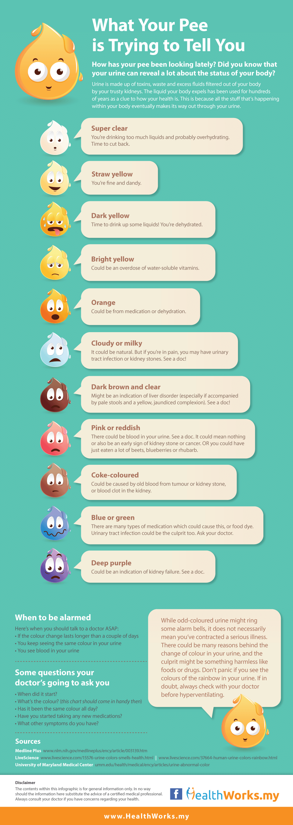 Reading the Pee Signs: How Regularly Checking Your Urine is a Good Idea - Infographic