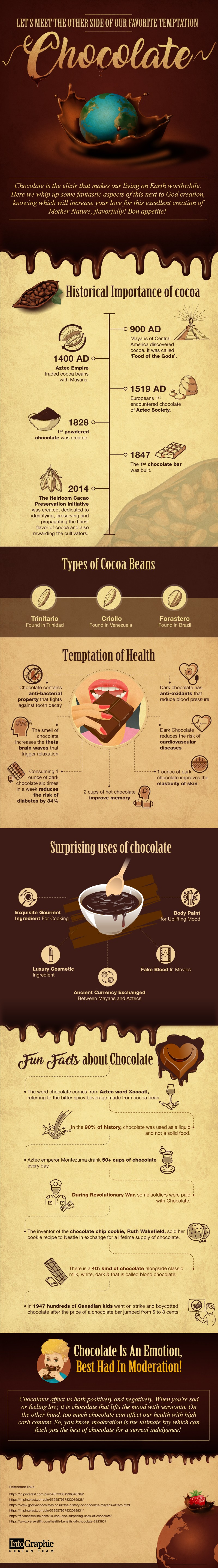 Tales of Surreal Indulgence: Fun Facts About Chocolate - Infographic