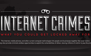 The Dark Side of the Net: Internet Crimes and the Havoc They Wreak - Infographic