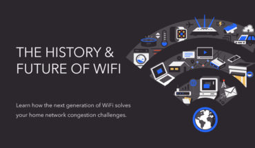 The History And Future Of WiFi - Infographic