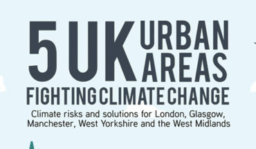 The Potential Impact of Climate Change in the UK and How Its Being Fought - Infographic