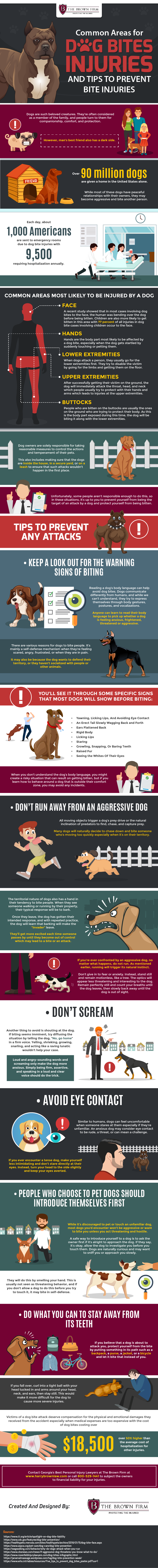 Tips to Prevent a Dog Bite - Infographic