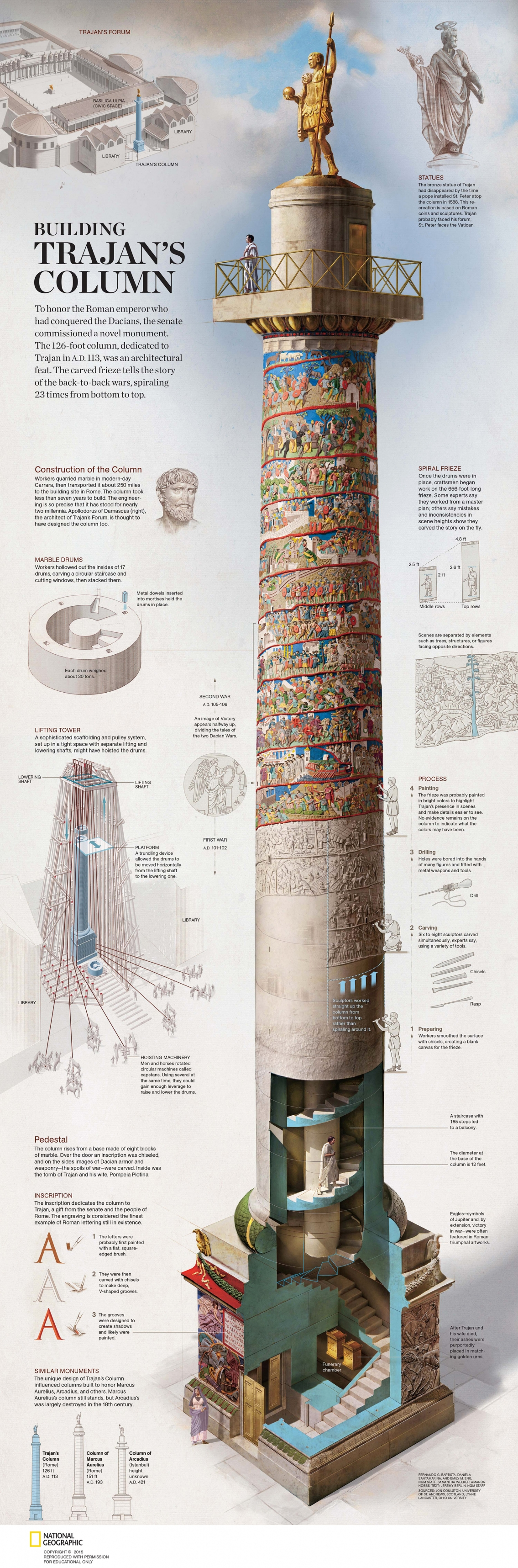 Trajan's Column: An Architects Close-Up View - Infographic