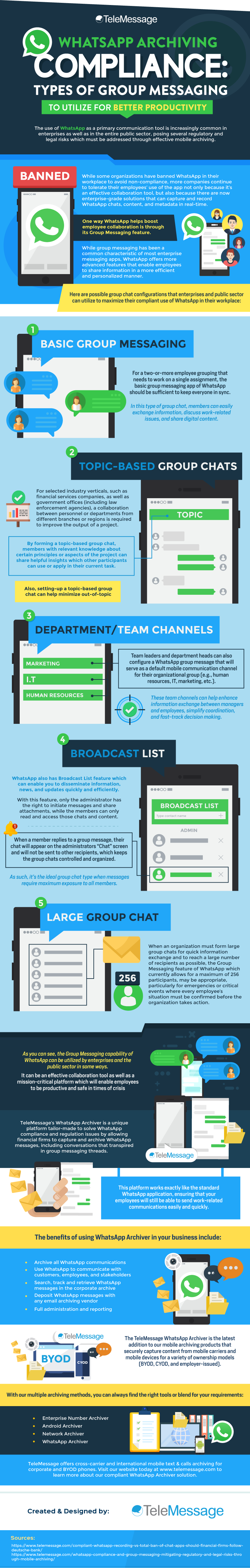 WhatsApp Archiving Compliance: Types of Group Messaging to Utilize For Better Productivity - Infographic