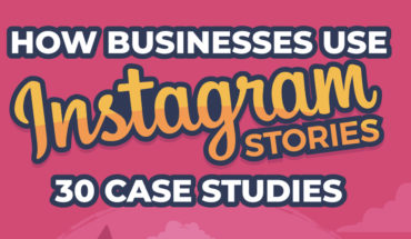 Why Instagram Stories Works for Businesses: 30 Case Studies - Infographic