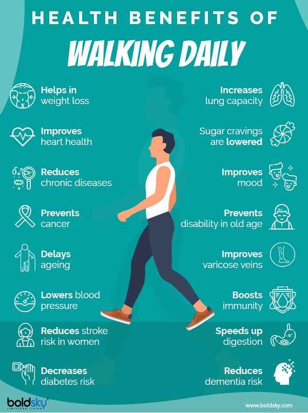 16 Reasons Why You Just Can't Negate the Health Benefits of Walking Daily - Infographic