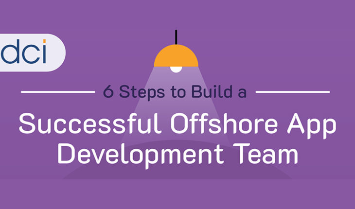 6 Steps to Build a Successful Offshore App Development Team - Infographic