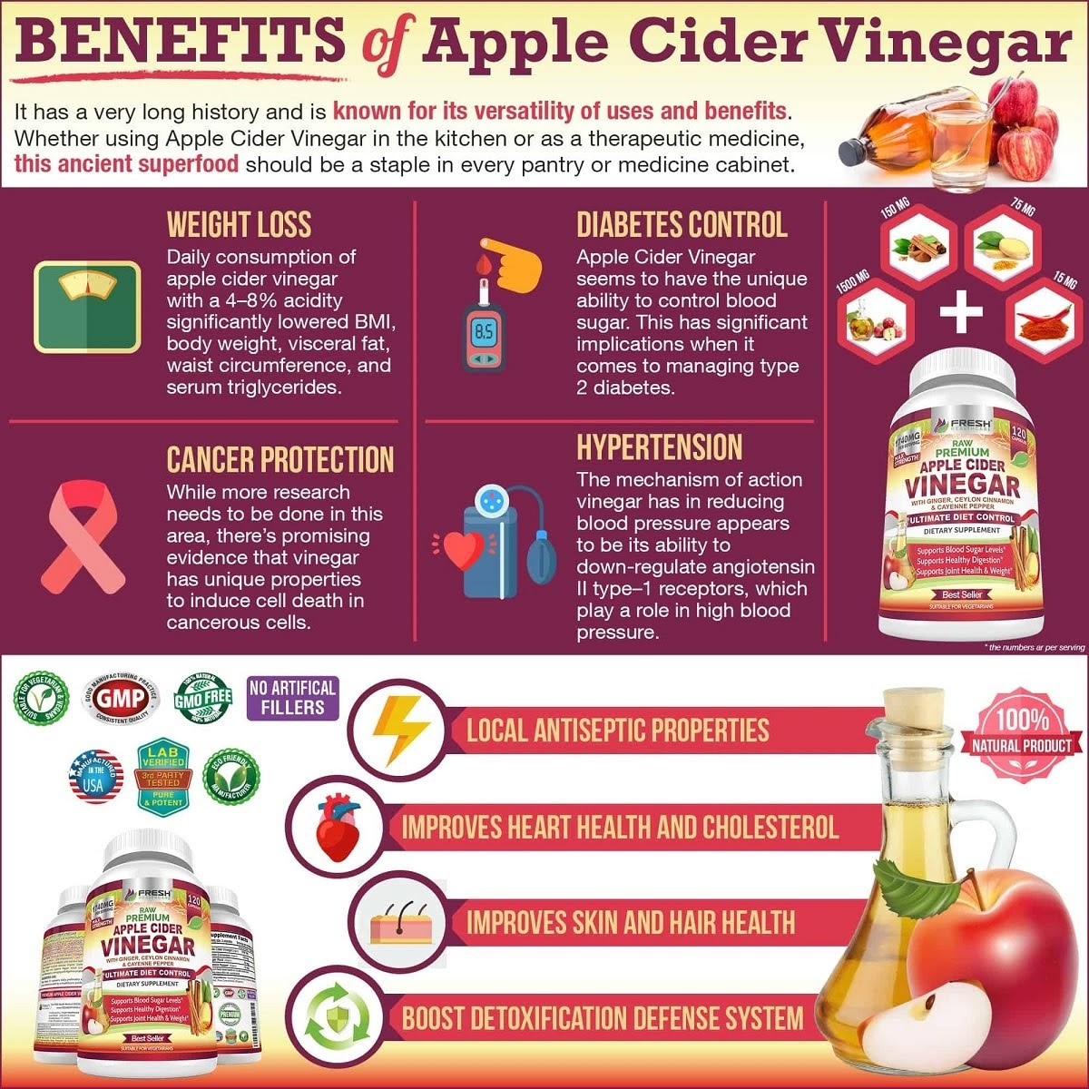 Apple Cider Vinegar: A Versatile and Therapeutic Superfood - Infographic