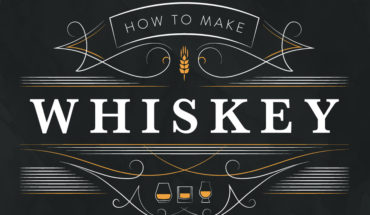 From Grain to Glass: Process of Making a Perfect Whisky - Infographic