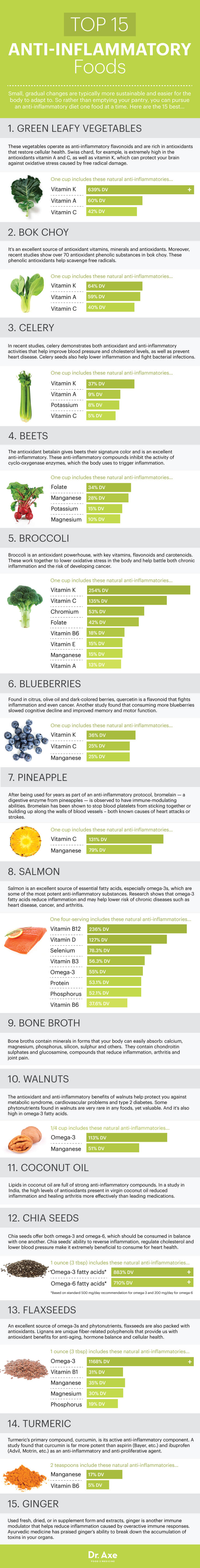 Heal Your Body with These Amazing 15 Anti-Inflammatory Foods - Infographic