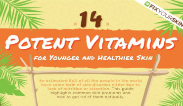 How to Fix Your Skin: Foods that Feed Your Skin With 14 Potent Vitamins - Infographic