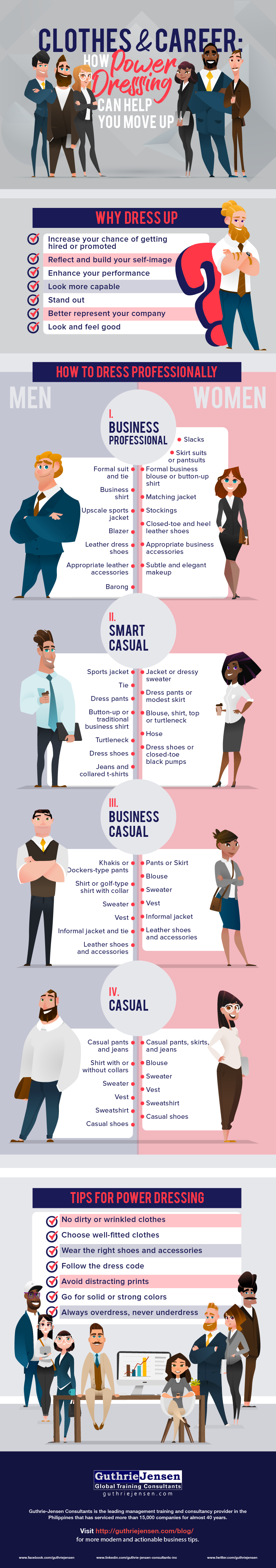 Power Dressing Tips for That All-Powerful First Impression - Infographic