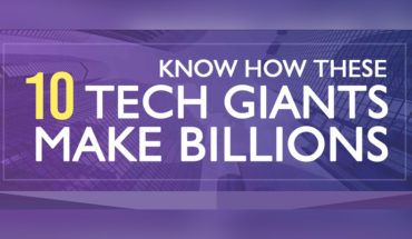 Revenue Analysis of 10 Global Tech Giants - Infographic