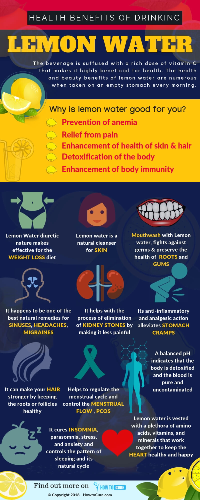 The Many Ways Lemons and Lemon Water Boost Your Health - Infographic