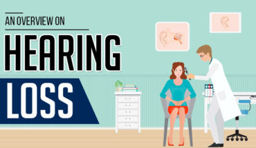 Loss of Hearing: How and Why - Infographic