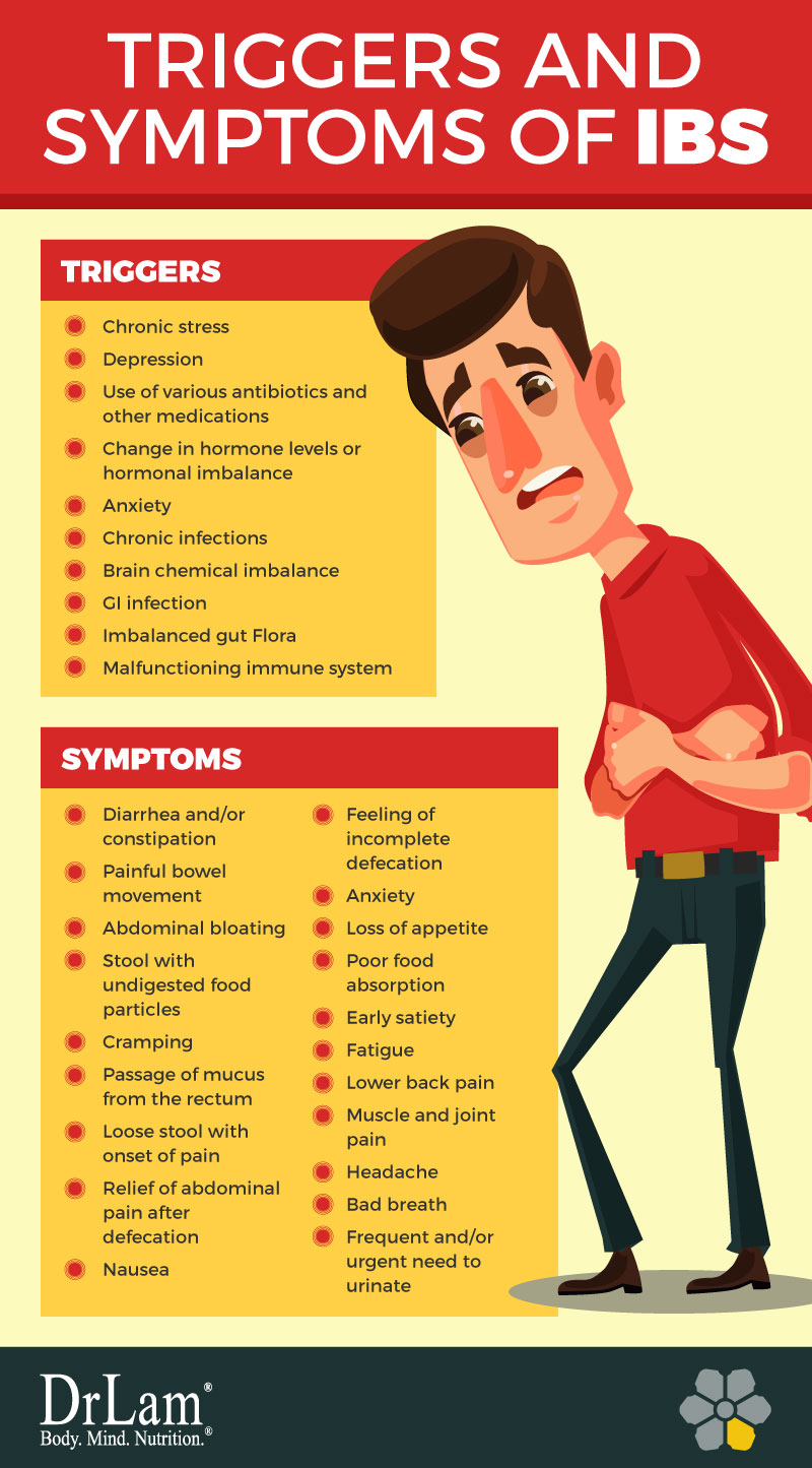 Are IBS and Adrenal Fatigue Linked and What's the Cure? - Infographic