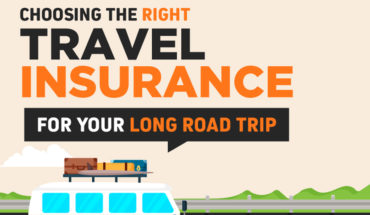 Choosing the Right Travel Insurance For Your Long Road Trip - Infographic