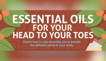 Essential Oils: Essential Formulas for Head-to-Toe Enhancement and Restoration - Infographic