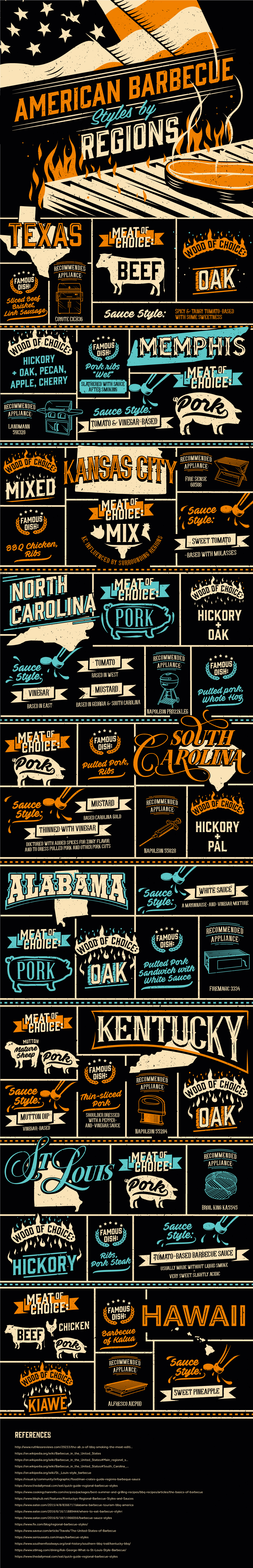 Lip-Smacking Barbeque Styles and Recipes from Across America - Infographic