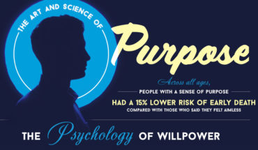 The Art & Science Of Purpose - Infographic