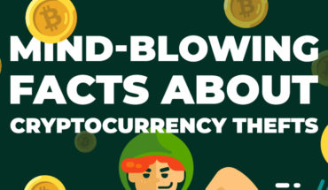 The Modus Operandi of Cryptocurrency Thieves - Infographic