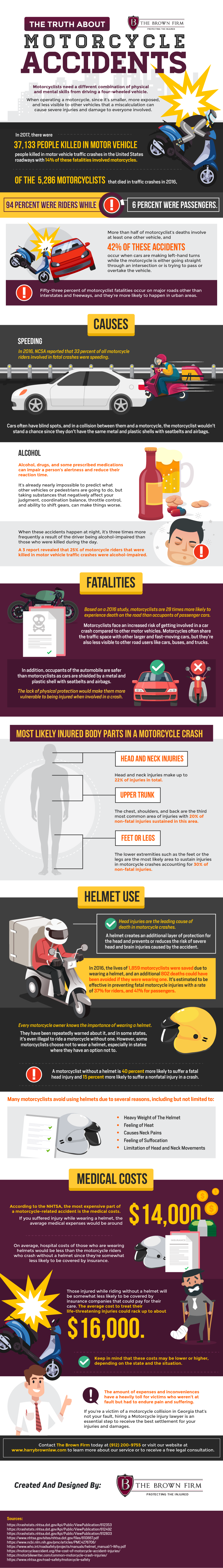 The Truth About Motorcycle Accidents - Infographic