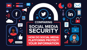 What are Social Media Organizations Doing to Protect Your Personal Information? - Infographic