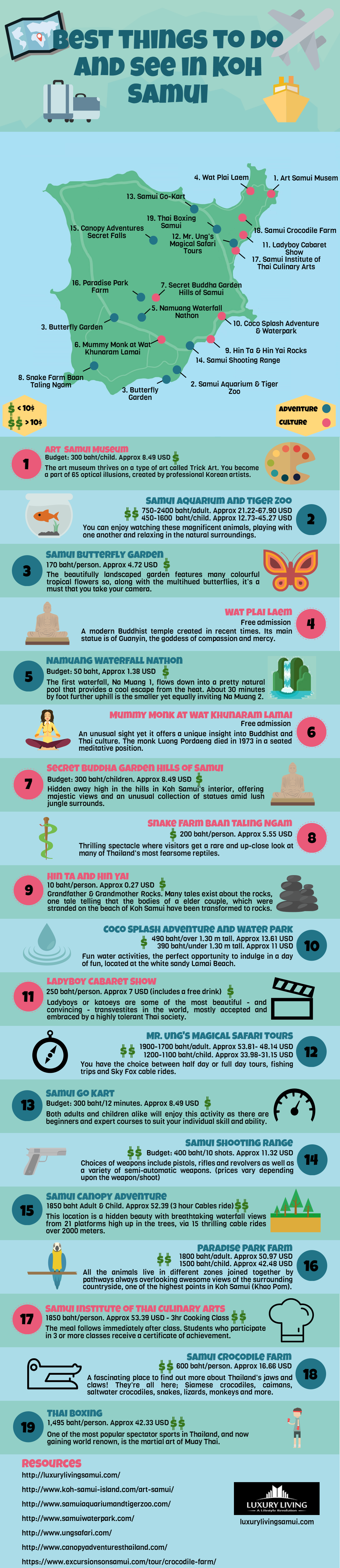 19 Must-Sees and Must-Dos in Thailand's Island Paradise: Koh Samui - Infographic