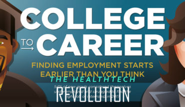 College To Career - Infographic