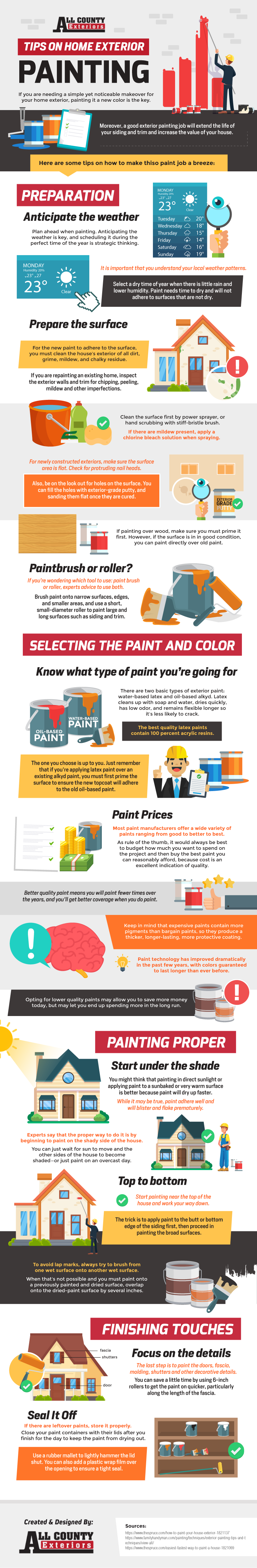 Comprehensive Guide for Achieving a Perfect Home Exterior Painting Job - Infographic