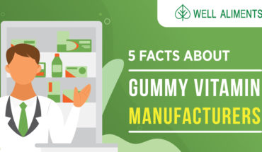 Facts and Figures About the Gummy Vitamin Market Worldwide - Infographic
