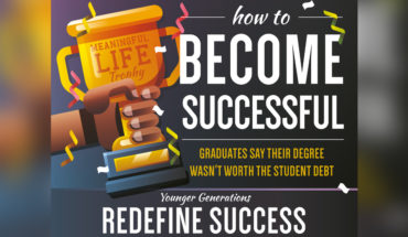 How to Become Successful - Infographic