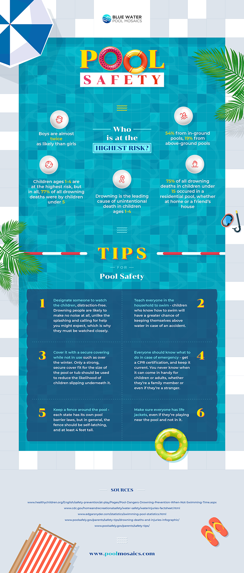 How to Ensure a Safe Pool for Summer Fun: 6 Important Safety Tips - Infographic