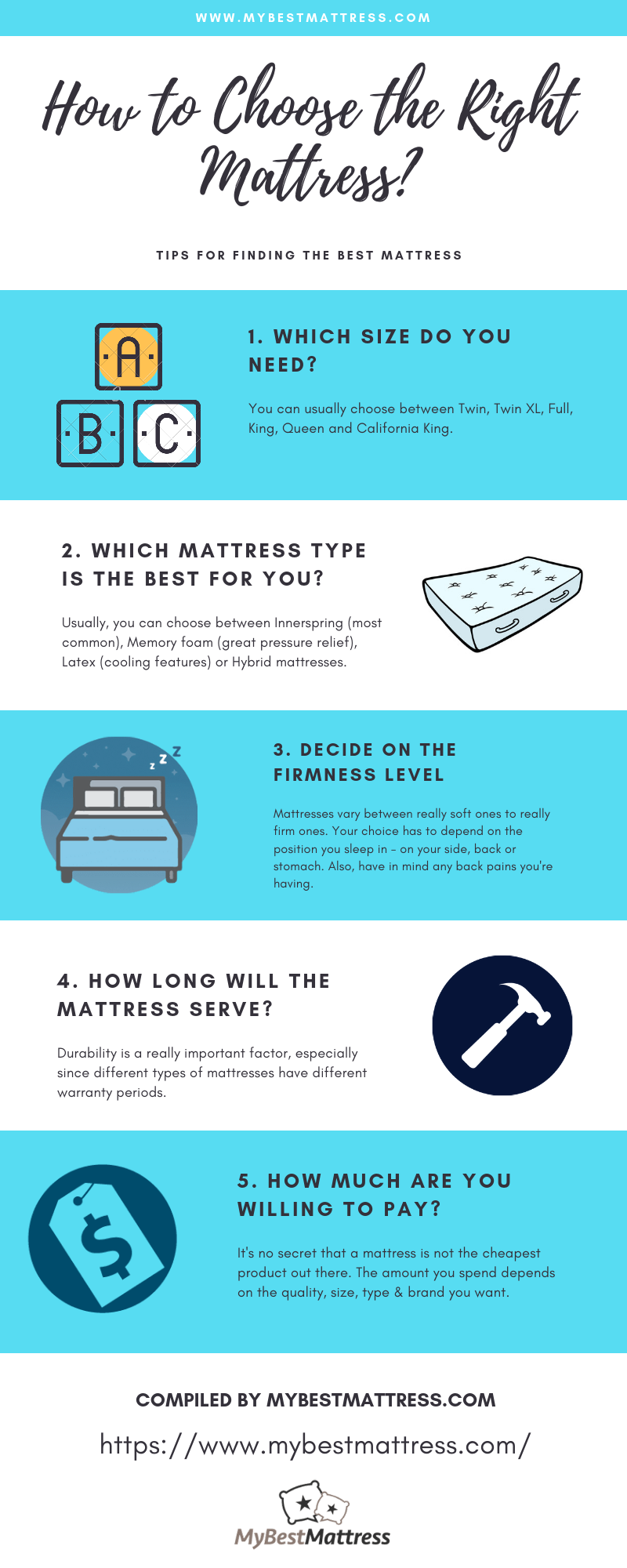 Simple Guide to Buying the Right Mattress - Infographic
