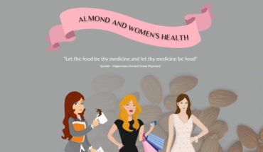Why Almonds are a 'Four-in-One' Gift for Women - Infographic