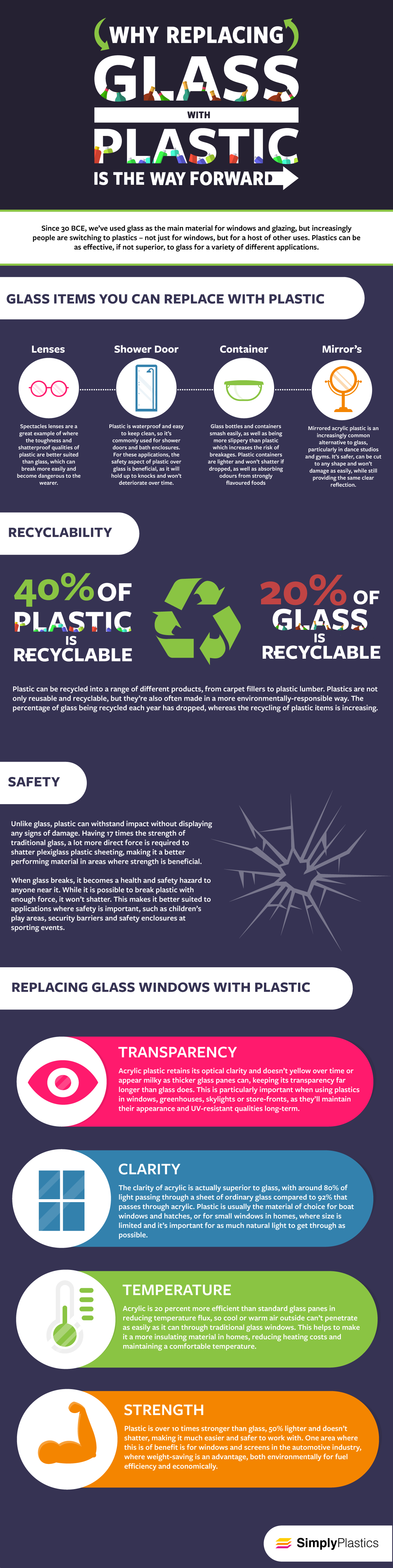 Why Plastic is Still the Better Bet Compared to Glass - Infographic