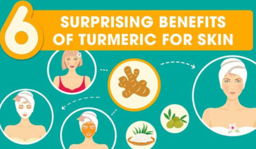 6 Amazing Ways Turmeric is Beneficial for Skin - Infographic