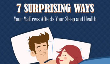 7 Ways a Mattress Can Affect Healthy Sleep - Infographic